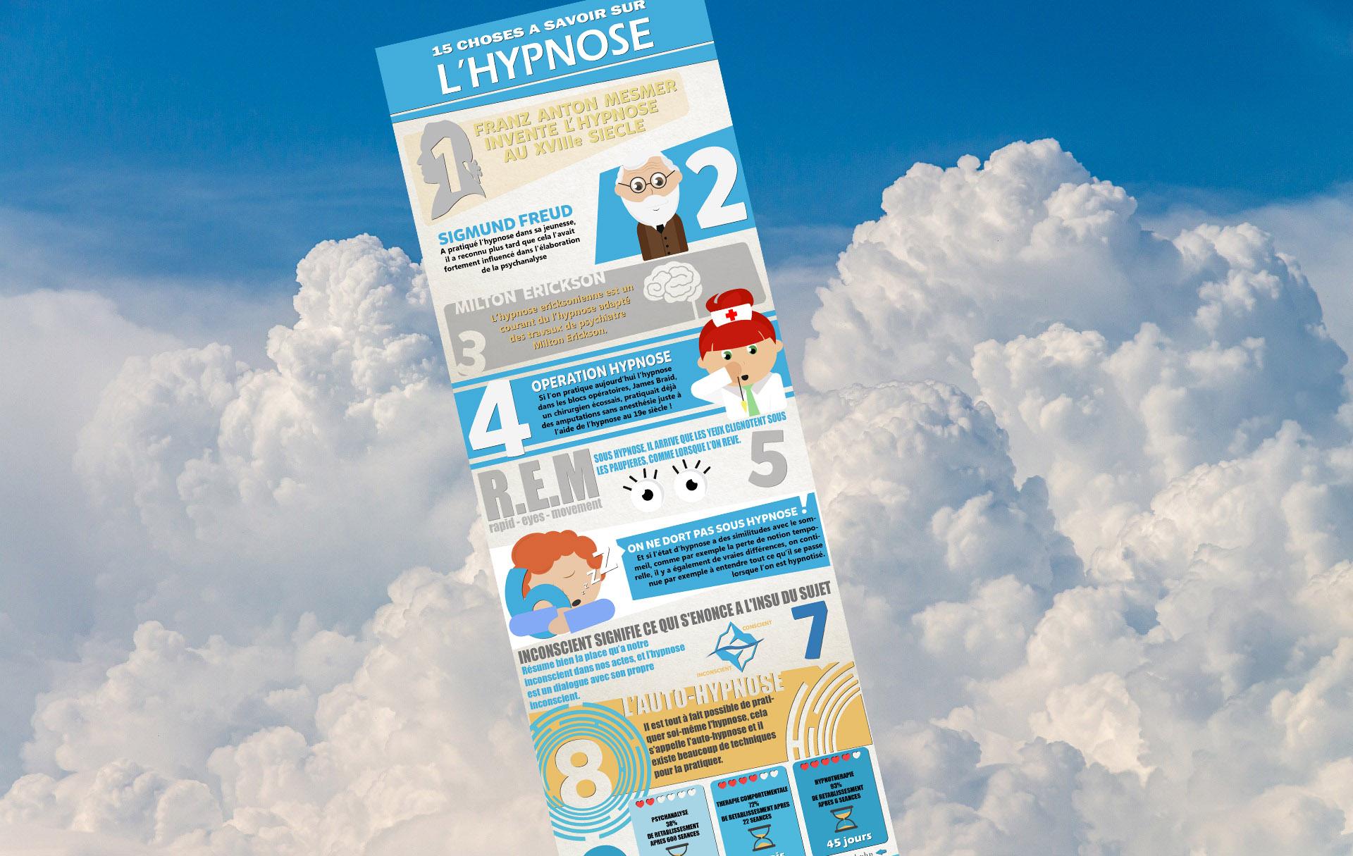 15 choses à savoir sur l'hypnose.